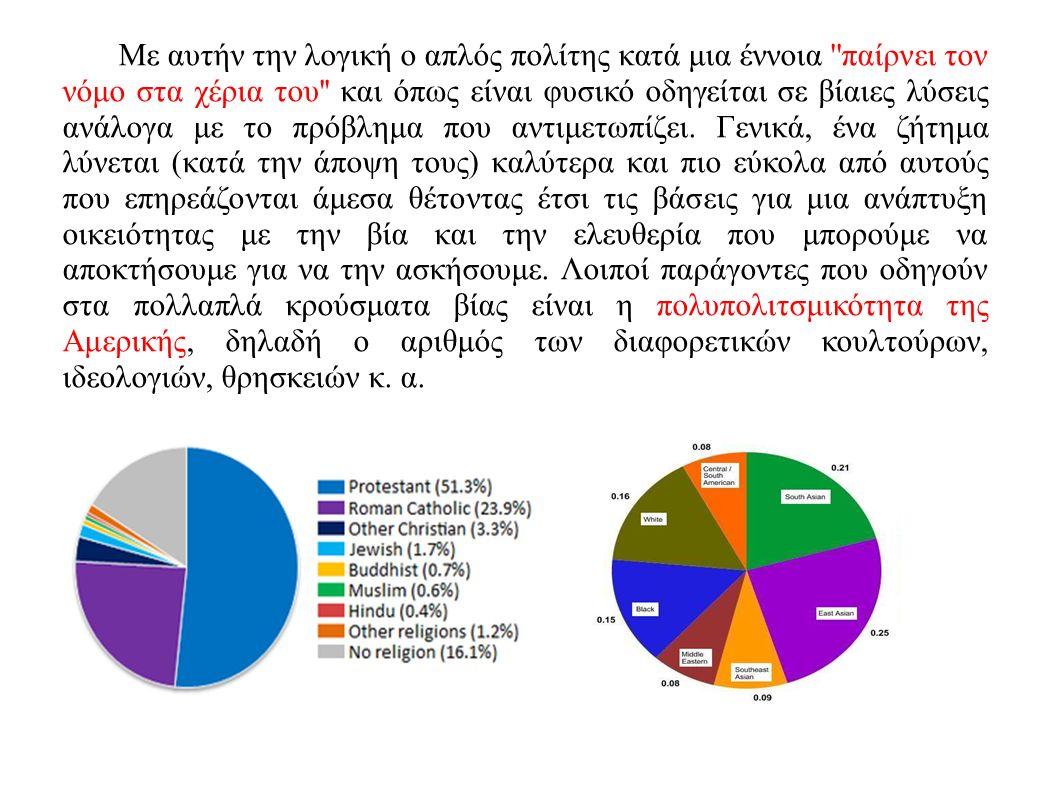 Παράγοντες που επηρεάζουν την έρευνα Θετικοί: α) Εύκολη πρόσβαση στον υπολογιστή και στο διαδίκτυο/βιβλιοθήκη β) Καλή και ομαλή συνεργασία μεταξύ των μελών γ) Η διερευνητική φύση των μελών της ομάδας Αρνητικοί: α) Λίγος σχετικά χρόνος για έρευνα και σύνταξη των κειμένων β) Πηγές πληροφόρησης ψευδείς ή αμφισβητήσιμες