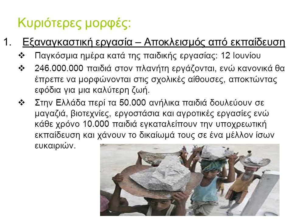 Κυριότερες μορφές: 1.Εξαναγκαστική εργασία – Αποκλεισμός από εκπαίδευση  Παγκόσμια ημέρα κατά της παιδικής εργασίας: 12 Ιουνίου  246.000.000 παιδιά