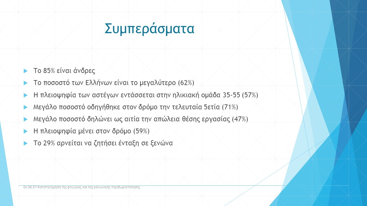 Συμπεράσματα  Το 85% είναι άνδρες  Το ποσοστό των Ελλήνων είναι το μεγαλύτερο (62%)  Η πλειοψηφία των αστέγων εντάσσεται στην ηλικιακή ομάδα 35-55