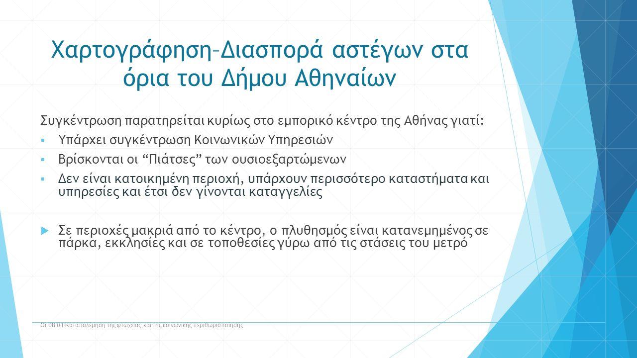 Χαρτογράφηση–Διασπορά αστέγων στα όρια του Δήμου Αθηναίων Συγκέντρωση παρατηρείται κυρίως στο εμπορικό κέντρο της Αθήνας γιατί:  Υπάρχει συγκέντρωση