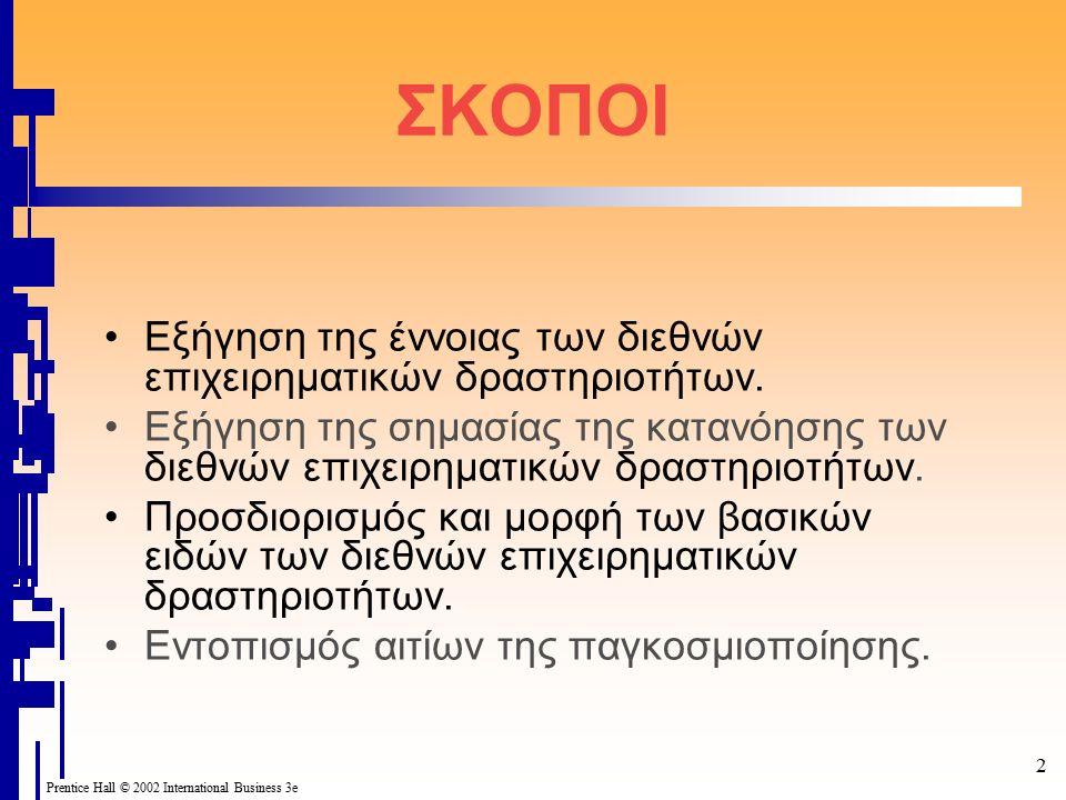2 ΣΚΟΠΟΙ Εξήγηση της έννοιας των διεθνών επιχειρηματικών δραστηριοτήτων.