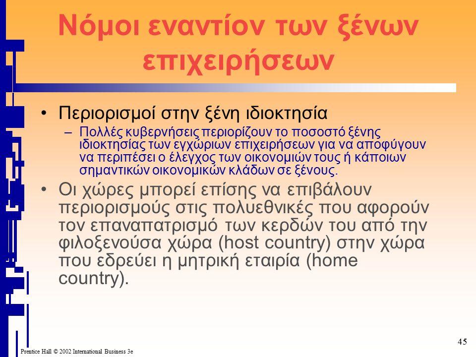 Prentice Hall © 2002 International Business 3e 45 Νόμοι εναντίον των ξένων επιχειρήσεων Περιορισμοί στην ξένη ιδιοκτησία –Πολλές κυβερνήσεις περιορίζο
