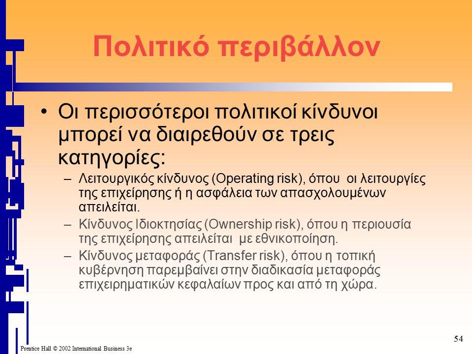 Prentice Hall © 2002 International Business 3e 54 Πολιτικό περιβάλλον Οι περισσότεροι πολιτικοί κίνδυνοι μπορεί να διαιρεθούν σε τρεις κατηγορίες: –Λε
