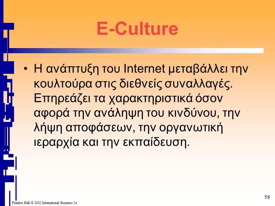 Prentice Hall © 2002 International Business 3e 58 E-Culture Η ανάπτυξη του Internet μεταβάλλει την κουλτούρα στις διεθνείς συναλλαγές. Επηρεάζει τα χα