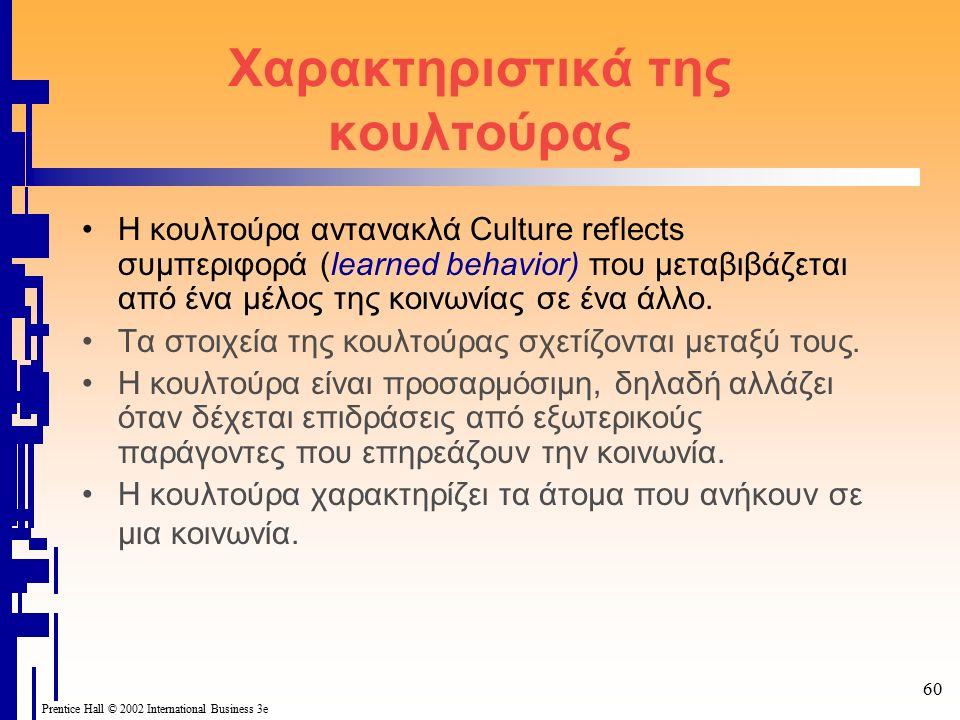 Prentice Hall © 2002 International Business 3e 60 Χαρακτηριστικά της κουλτούρας Η κουλτούρα αντανακλά Culture reflects συμπεριφορά (learned behavior) που μεταβιβάζεται από ένα μέλος της κοινωνίας σε ένα άλλο.
