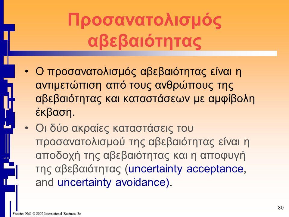 Prentice Hall © 2002 International Business 3e 80 Προσανατολισμός αβεβαιότητας Ο προσανατολισμός αβεβαιότητας είναι η αντιμετώπιση από τους ανθρώπους της αβεβαιότητας και καταστάσεων με αμφίβολη έκβαση.
