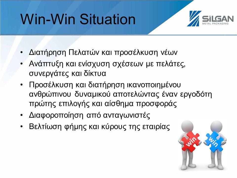 Win-Win Situation Διατήρηση Πελατών και προσέλκυση νέων Ανάπτυξη και ενίσχυση σχέσεων με πελάτες, συνεργάτες και δίκτυα Προσέλκυση και διατήρηση ικανοποιημένου ανθρώπινου δυναμικού αποτελώντας έναν εργοδότη πρώτης επιλογής και αίσθημα προσφοράς Διαφοροποίηση από ανταγωνιστές Βελτίωση φήμης και κύρους της εταιρίας