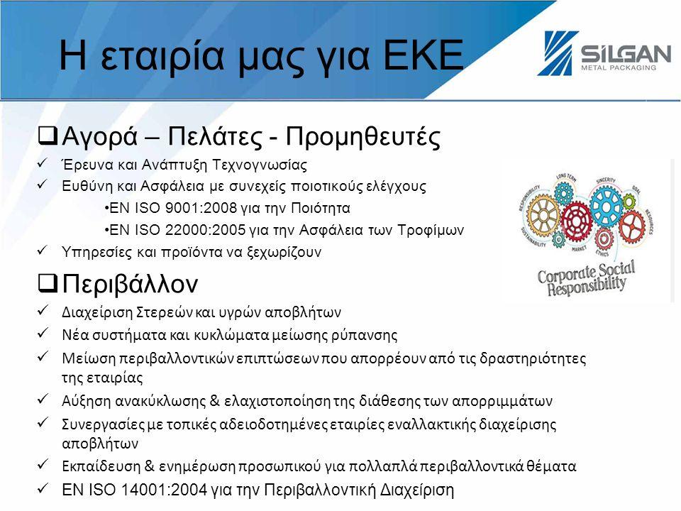 Η εταιρία μας για ΕΚΕ  Αγορά – Πελάτες - Προμηθευτές Έρευνα και Ανάπτυξη Τεχνογνωσίας Ευθύνη και Ασφάλεια με συνεχείς ποιοτικούς ελέγχους ΕΝ ISO 9001