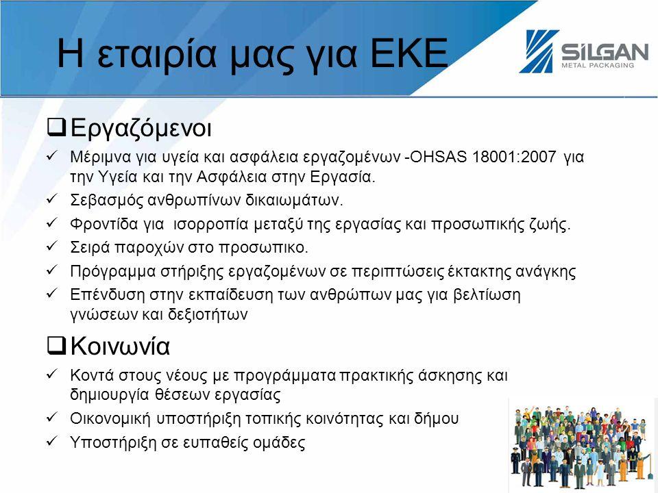 Η εταιρία μας για ΕΚΕ  Εργαζόμενοι Μέριμνα για υγεία και ασφάλεια εργαζομένων -OHSAS 18001:2007 για την Υγεία και την Ασφάλεια στην Εργασία.