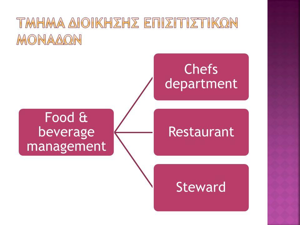 Food & beverage management Chefs department RestaurantSteward