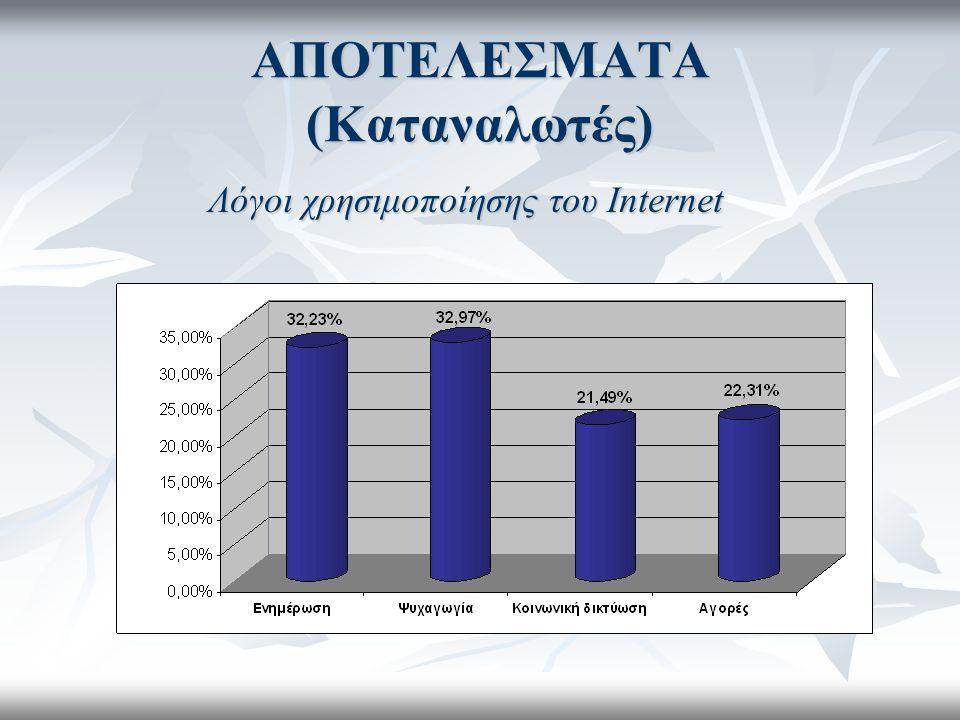ΑΠΟΤΕΛΕΣΜΑΤΑ (Καταναλωτές) Λόγοι χρησιμοποίησης του Internet