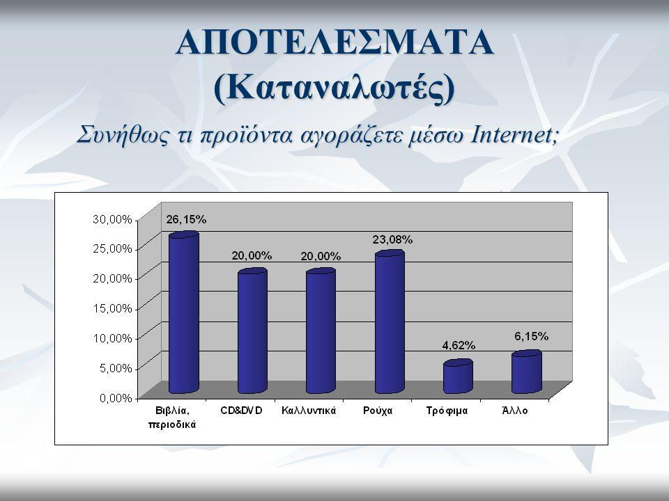 ΑΠΟΤΕΛΕΣΜΑΤΑ (Καταναλωτές) Συνήθως τι προϊόντα αγοράζετε μέσω Internet;