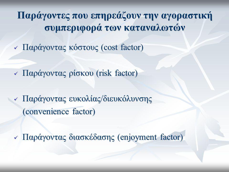 Παράγοντες που επηρεάζουν την αγοραστική συμπεριφορά των καταναλωτών Παράγοντας κόστους (cost factor) Παράγοντας κόστους (cost factor) Παράγοντας ρίσκου (risk factor) Παράγοντας ρίσκου (risk factor) Παράγοντας ευκολίας/διευκόλυνσης Παράγοντας ευκολίας/διευκόλυνσης (convenience factor) (convenience factor) Παράγοντας διασκέδασης (enjoyment factor) Παράγοντας διασκέδασης (enjoyment factor)