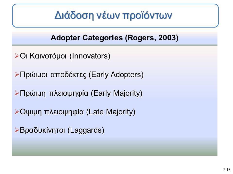  Οι Καινοτόμοι (Innovators)  Πρώιμοι αποδέκτες (Early Adopters)  Πρώιμη πλειοψηφία (Early Majority)  Όψιμη πλειοψηφία (Late Majority)  Βραδυκίνητοι (Laggards) Adopter Categories (Rogers, 2003) 7-18 Διάδοση νέων προϊόντων