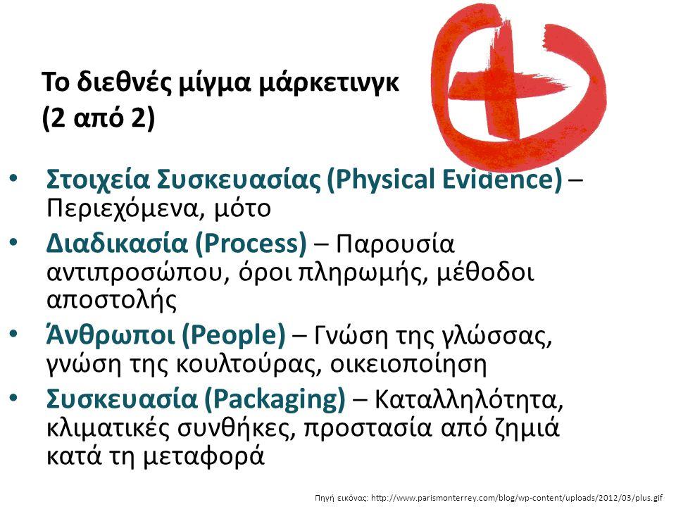 Το διεθνές μίγμα μάρκετινγκ (2 από 2) Στοιχεία Συσκευασίας (Physical Evidence) – Περιεχόμενα, μότο Διαδικασία (Process) – Παρουσία αντιπροσώπου, όροι πληρωμής, μέθοδοι αποστολής Άνθρωποι (People) – Γνώση της γλώσσας, γνώση της κουλτούρας, οικειοποίηση Συσκευασία (Packaging) – Καταλληλότητα, κλιματικές συνθήκες, προστασία από ζημιά κατά τη μεταφορά Πηγή εικόνας: http://www.parismonterrey.com/blog/wp-content/uploads/2012/03/plus.gif