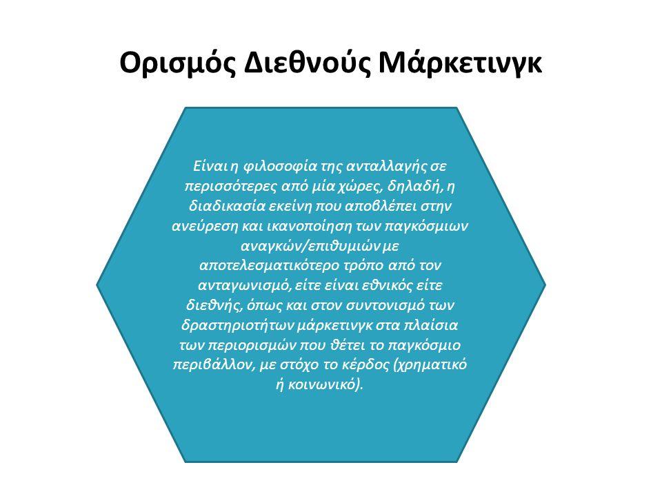 Ορισμός Διεθνούς Μάρκετινγκ Είναι η φιλοσοφία της ανταλλαγής σε περισσότερες από μία χώρες, δηλαδή, η διαδικασία εκείνη που αποβλέπει στην ανεύρεση και ικανοποίηση των παγκόσμιων αναγκών/επιθυμιών με αποτελεσματικότερο τρόπο από τον ανταγωνισμό, είτε είναι εθνικός είτε διεθνής, όπως και στον συντονισμό των δραστηριοτήτων μάρκετινγκ στα πλαίσια των περιορισμών που θέτει το παγκόσμιο περιβάλλον, με στόχο το κέρδος (χρηματικό ή κοινωνικό).