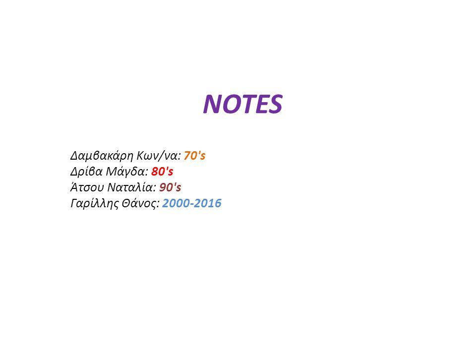 NOTES Δαμβακάρη Κων/να: 70's Δρίβα Μάγδα: 80's Άτσου Ναταλία: 90's Γαρίλλης Θάνος: 2000-2016