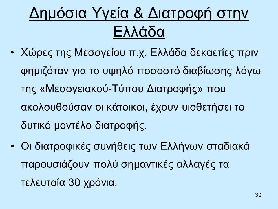30 Δημόσια Υγεία & Διατροφή στην Ελλάδα Χώρες της Μεσογείου π.χ.