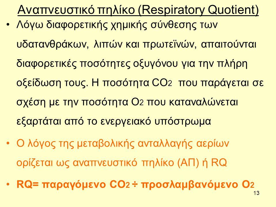 13 Αναπνευστικό πηλίκο (Respiratory Quotient) Λόγω διαφορετικής χημικής σύνθεσης των υδατανθράκων, λιπών και πρωτεϊνών, απαιτούνται διαφορετικές ποσότητες οξυγόνου για την πλήρη οξείδωση τους.
