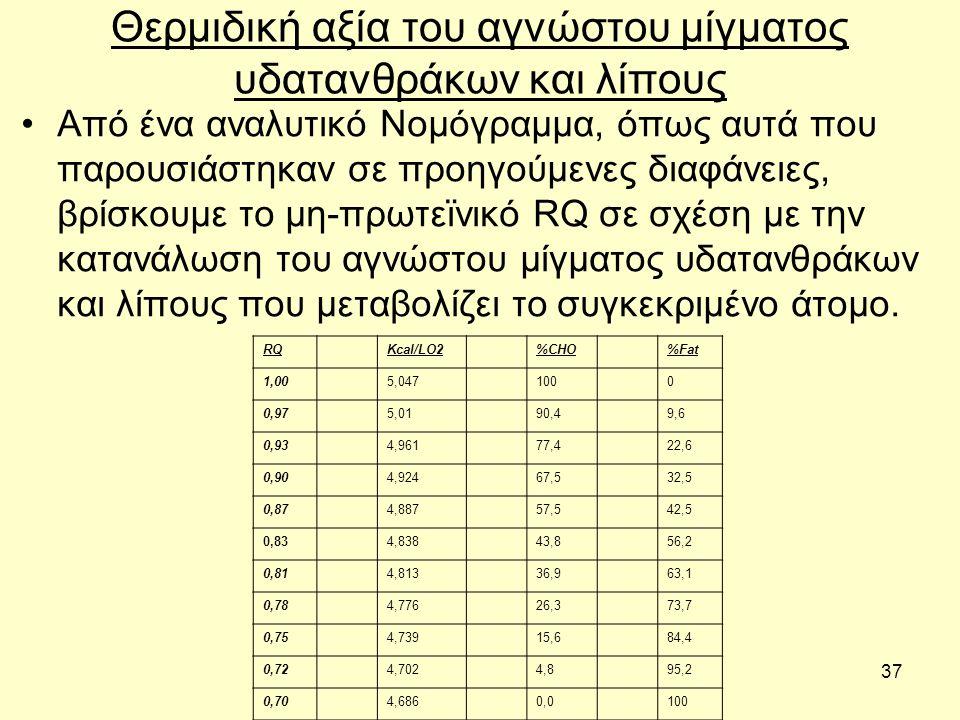 37 Θερμιδική αξία του αγνώστου μίγματος υδατανθράκων και λίπους Από ένα αναλυτικό Νομόγραμμα, όπως αυτά που παρουσιάστηκαν σε προηγούμενες διαφάνειες,