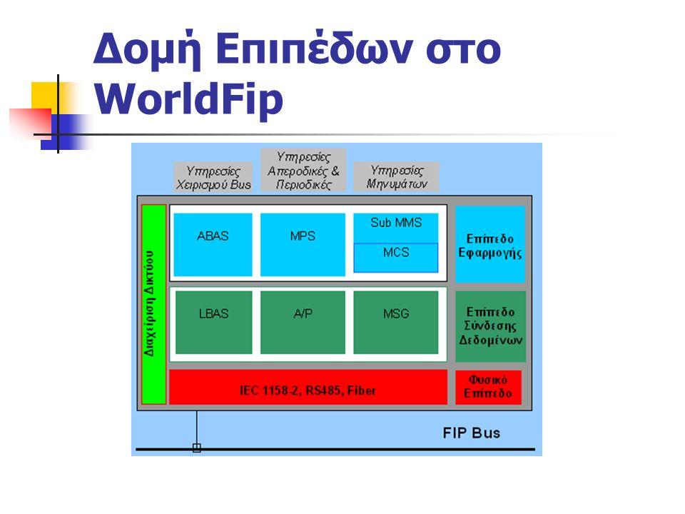 Δομή Επιπέδων στο WorldFip