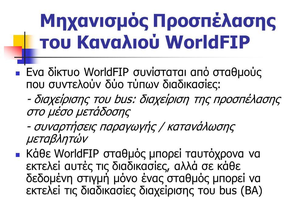 Μηχανισμός Προσπέλασης του Καναλιού WorldFIP Ενα δίκτυο WorldFIP συνίσταται από σταθμούς που συντελούν δύο τύπων διαδικασίες: - διαχείρισης του bus: διαχείριση της προσπέλασης στο μέσο μετάδοσης - συναρτήσεις παραγωγής / κατανάλωσης μεταβλητών Κάθε WorldFIP σταθμός μπορεί ταυτόχρονα να εκτελεί αυτές τις διαδικασίες, αλλά σε κάθε δεδομένη στιγμή μόνο ένας σταθμός μπορεί να εκτελεί τις διαδικασίες διαχείρισης του bus (BA)