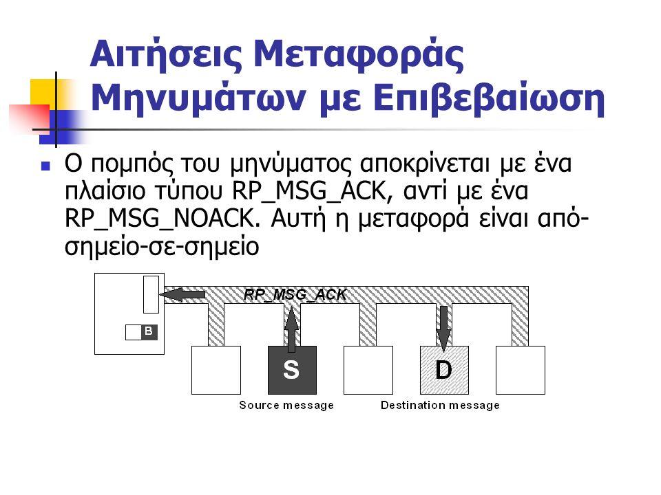 Αιτήσεις Μεταφοράς Μηνυμάτων με Επιβεβαίωση Ο πομπός του μηνύματος αποκρίνεται με ένα πλαίσιο τύπου RP_MSG_ACK, αντί με ένα RP_MSG_NOACK.