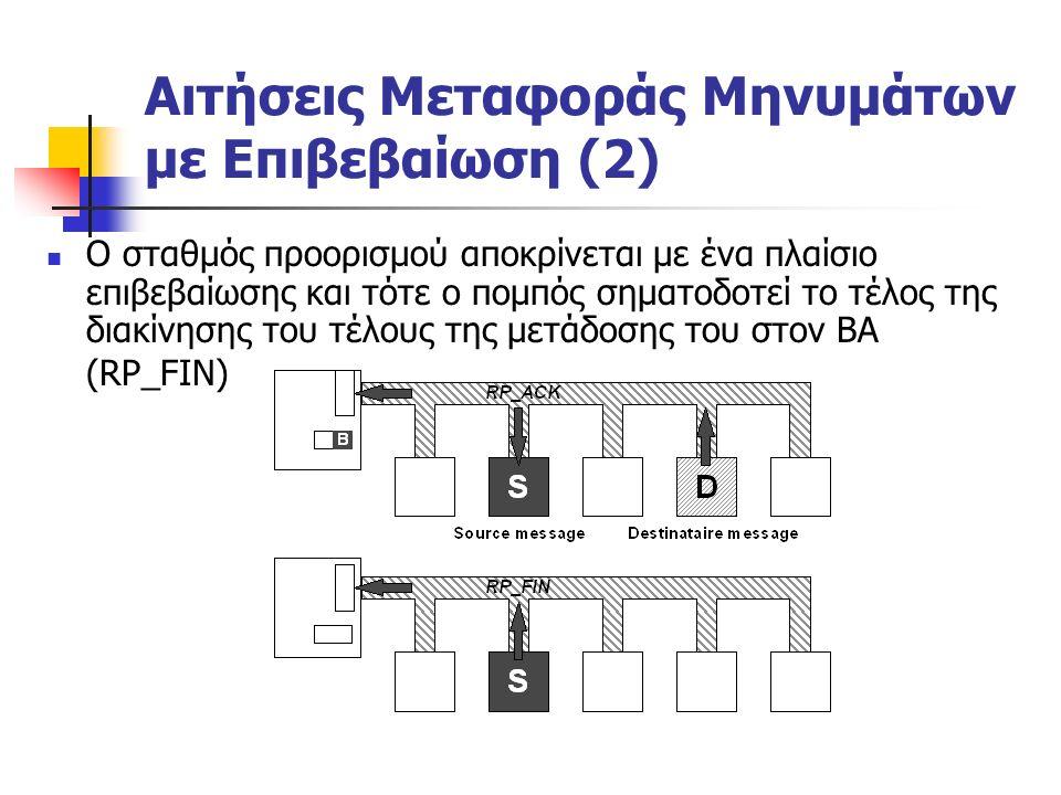 Αιτήσεις Μεταφοράς Μηνυμάτων με Επιβεβαίωση (2) Ο σταθμός προορισμού αποκρίνεται με ένα πλαίσιο επιβεβαίωσης και τότε ο πομπός σηματοδοτεί το τέλος της διακίνησης του τέλους της μετάδοσης του στον ΒΑ (RP_FIN)