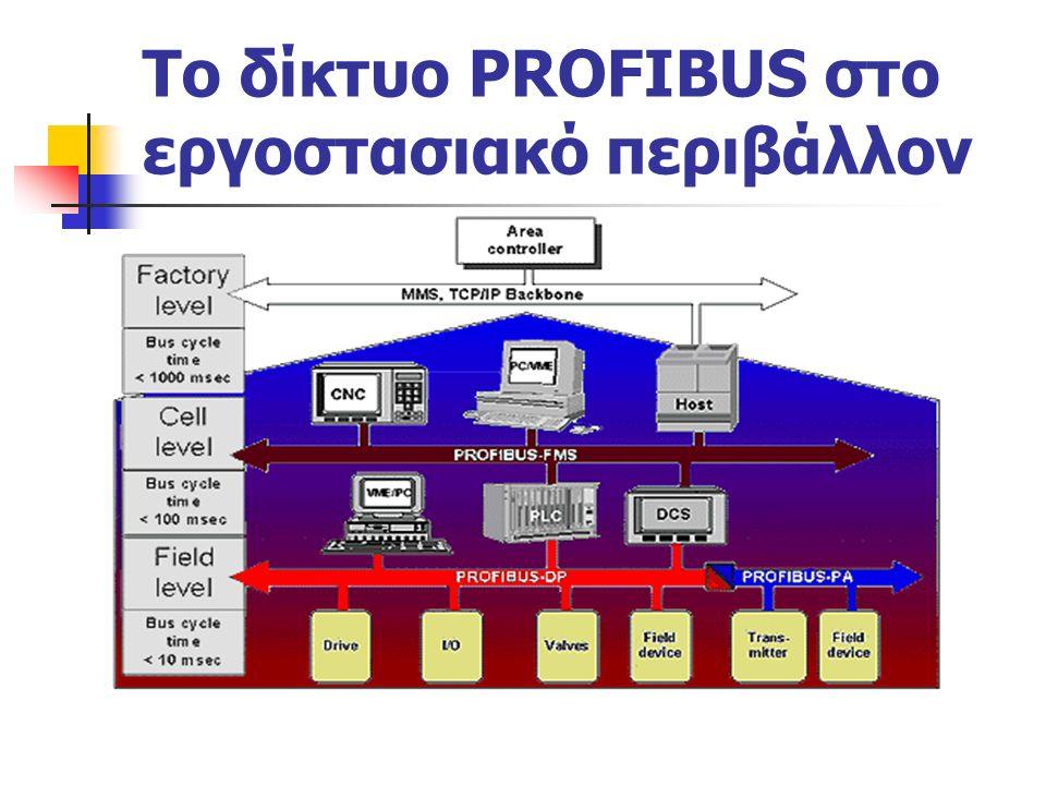 Το δίκτυο PROFIBUS στο εργοστασιακό περιβάλλον