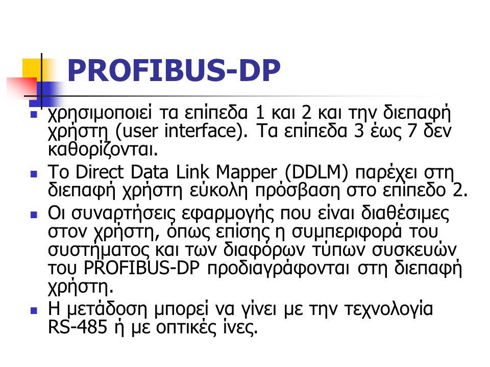 PROFIBUS-DP χρησιμοποιεί τα επίπεδα 1 και 2 και την διεπαφή χρήστη (user interface).
