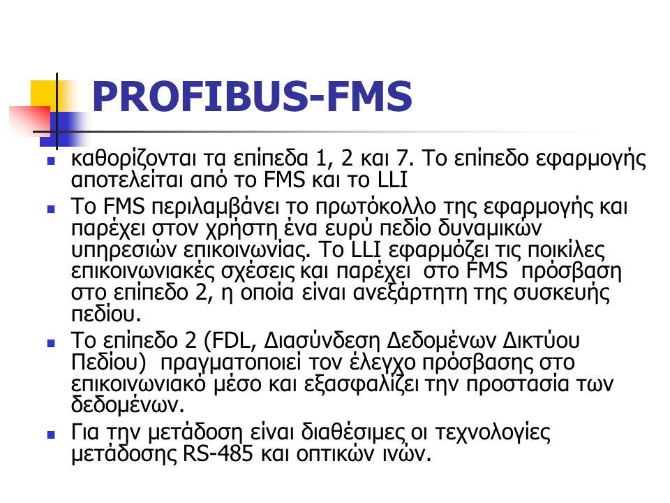 PROFIBUS-FMS καθορίζονται τα επίπεδα 1, 2 και 7.