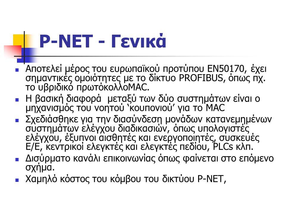 P-NET - Γενικά Aποτελεί μέρος του ευρωπαϊκού προτύπου ΕΝ50170, έχει σημαντικές ομοιότητες με το δίκτυο PROFIBUS, όπως πχ.