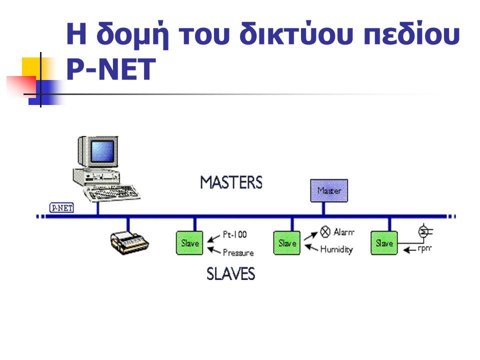 Η δομή του δικτύου πεδίου P-NET