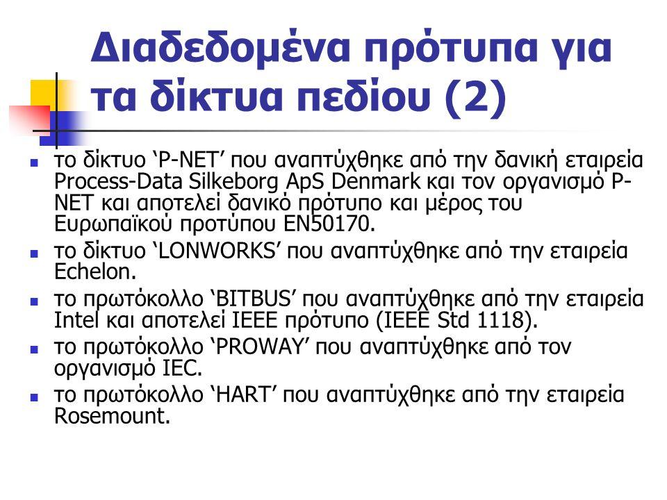 Το Επίπεδο Δικτύου P-NET Λαμβάνει και μεταδίδει τα πλαίσια στη διεύθυνση προορισμού.