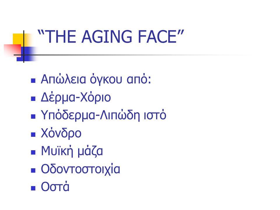 THE AGING FACE Απώλεια όγκου από: Δέρμα-Χόριο Υπόδερμα-Λιπώδη ιστό Χόνδρο Μυϊκή μάζα Οδοντοστοιχία Οστά