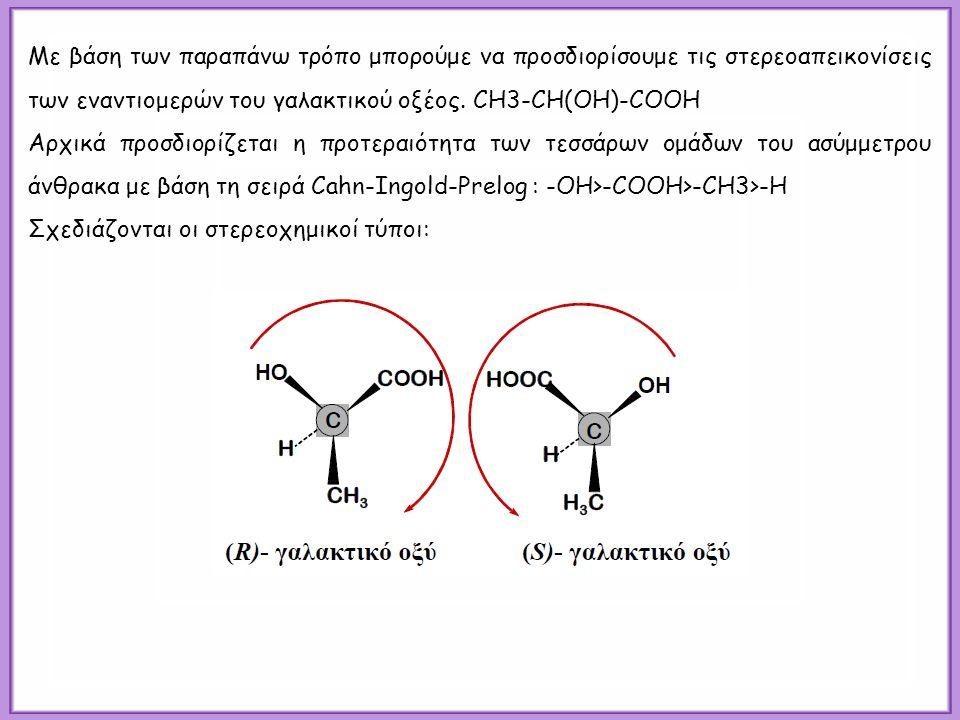 Με βάση των παραπάνω τρόπο μπορούμε να προσδιορίσουμε τις στερεοαπεικονίσεις των εναντιομερών του γαλακτικού οξέος. CH3-CH(OH)-COOH Αρχικά προσδιορίζε