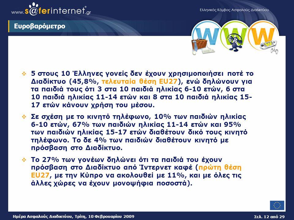 Σελ. 12 από 29 Ημέρα Ασφαλούς Διαδικτύου, Τρίτη, 10 Φεβρουαρίου 2009 Ευροβαρόμετρο  5 στους 10 Έλληνες γονείς δεν έχουν χρησιμοποιήσει ποτέ το Διαδίκ