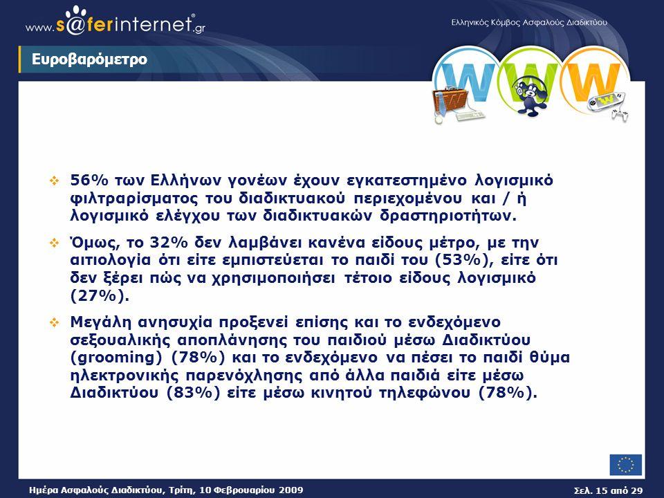Σελ. 15 από 29 Ημέρα Ασφαλούς Διαδικτύου, Τρίτη, 10 Φεβρουαρίου 2009 Ευροβαρόμετρο  56% των Ελλήνων γονέων έχουν εγκατεστημένο λογισμικό φιλτραρίσματ