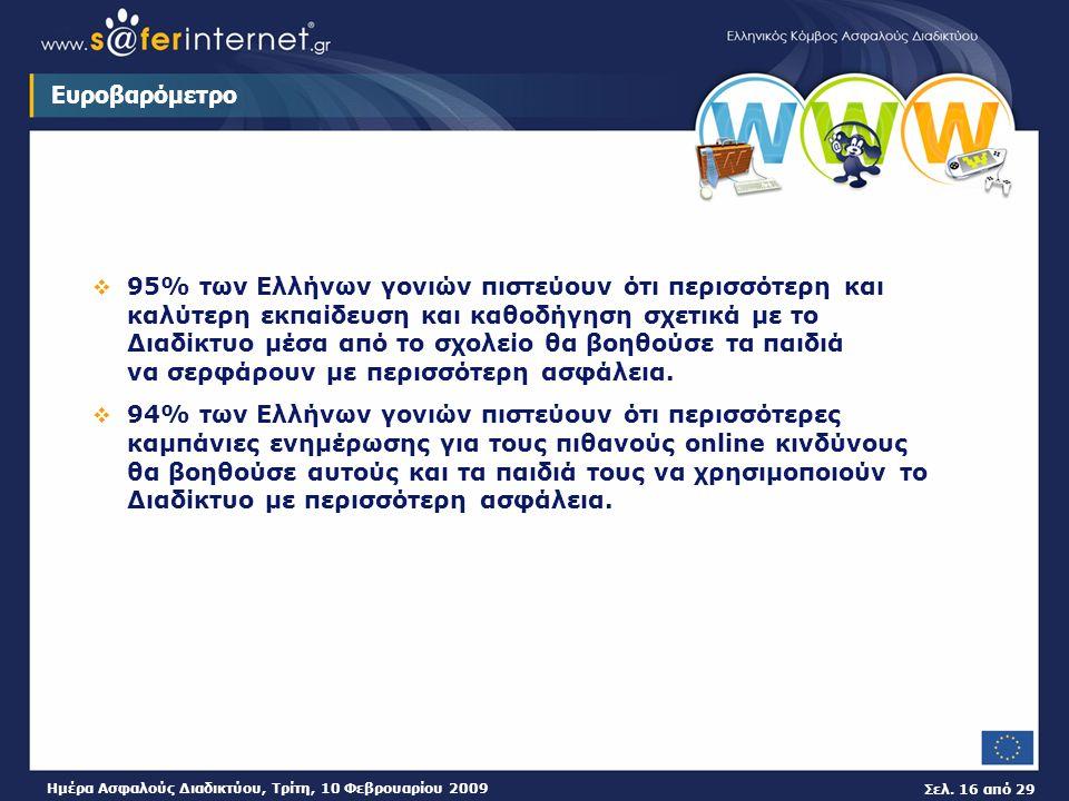 Σελ. 16 από 29 Ημέρα Ασφαλούς Διαδικτύου, Τρίτη, 10 Φεβρουαρίου 2009 Ευροβαρόμετρο  95% των Ελλήνων γονιών πιστεύουν ότι περισσότερη και καλύτερη εκπ