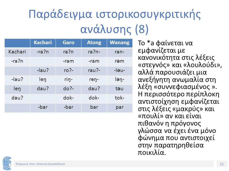 11 Εισαγωγή στην ιστορική γλωσσολογία KachariGaroAtongWanang Kachari-ra?nra?nra?n-ran- -ra?n -ram rƏmrƏm -lau?ro?-rau?--l Ə u- -lau?leŋriŋ-reŋ-l Ə ŋ-