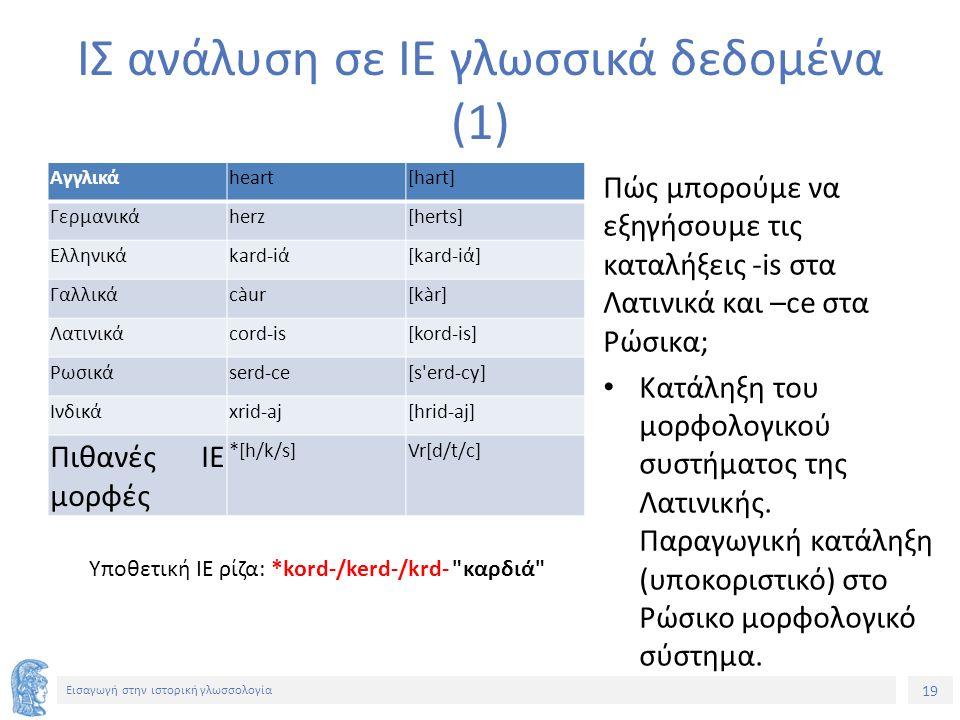 19 Εισαγωγή στην ιστορική γλωσσολογία Πώς μπορούμε να εξηγήσουμε τις καταλήξεις -is στα Λατινικά και –ce στα Ρώσικα; Κατάληξη του μορφολογικού συστήματος της Λατινικής.