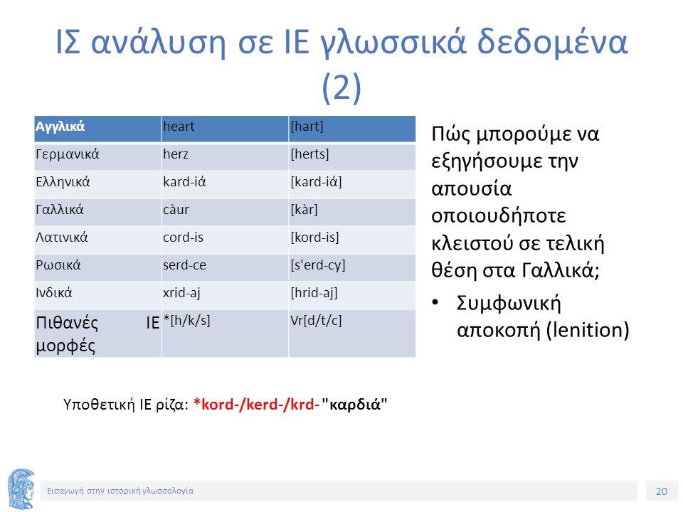20 Εισαγωγή στην ιστορική γλωσσολογία Πώς μπορούμε να εξηγήσουμε την απουσία οποιουδήποτε κλειστού σε τελική θέση στα Γαλλικά; Συμφωνική αποκοπή (lenition) IΣ ανάλυση σε ΙΕ γλωσσικά δεδομένα (2) Υποθετική ΙΕ ρίζα: *kord-/kerd-/krd- καρδιά Αγγλικάheart[hart] Γερμανικάherz[herts] Ελληνικάkard-iά[kard-iά] Γαλλικάcàur[kàr][kàr] Λατινικάcord-is[kord-is] Ρωσικάserd-ce[s erd-cy] Ινδικάxrid-aj[hrid-aj] Πιθανές ΙΕ μορφές *[h/k/s]Vr[d/t/c]