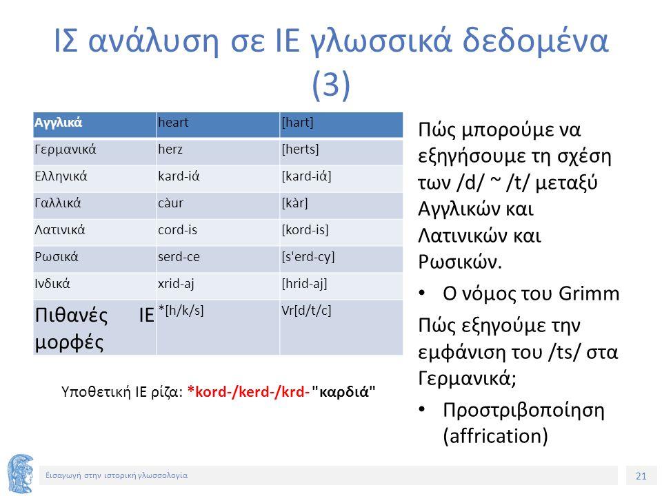 21 Εισαγωγή στην ιστορική γλωσσολογία Πώς μπορούμε να εξηγήσουμε τη σχέση των /d/ ~ /t/ μεταξύ Αγγλικών και Λατινικών και Ρωσικών. Ο νόμος του Grimm Π