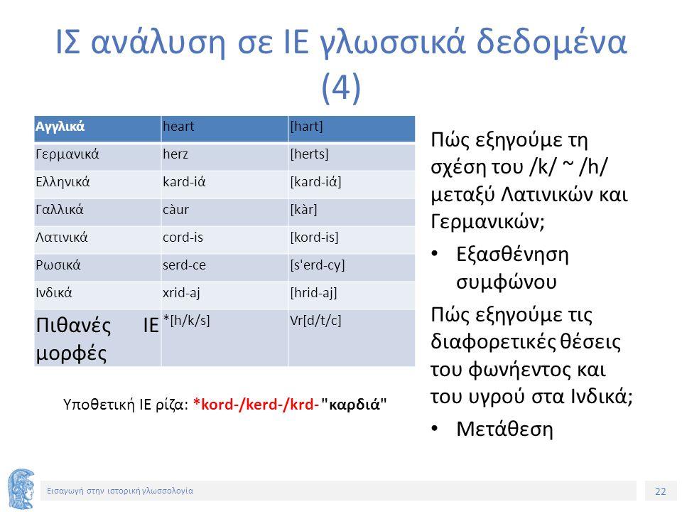 22 Εισαγωγή στην ιστορική γλωσσολογία Πώς εξηγούμε τη σχέση του /k/ ~ /h/ μεταξύ Λατινικών και Γερμανικών; Εξασθένηση συμφώνου Πώς εξηγούμε τις διαφορετικές θέσεις του φωνήεντος και του υγρού στα Ινδικά; Μετάθεση IΣ ανάλυση σε ΙΕ γλωσσικά δεδομένα (4) Αγγλικάheart[hart] Γερμανικάherz[herts] Ελληνικάkard-iά[kard-iά] Γαλλικάcàur[kàr][kàr] Λατινικάcord-is[kord-is] Ρωσικάserd-ce[s erd-cy] Ινδικάxrid-aj[hrid-aj] Πιθανές ΙΕ μορφές *[h/k/s]Vr[d/t/c] Υποθετική ΙΕ ρίζα: *kord-/kerd-/krd- καρδιά