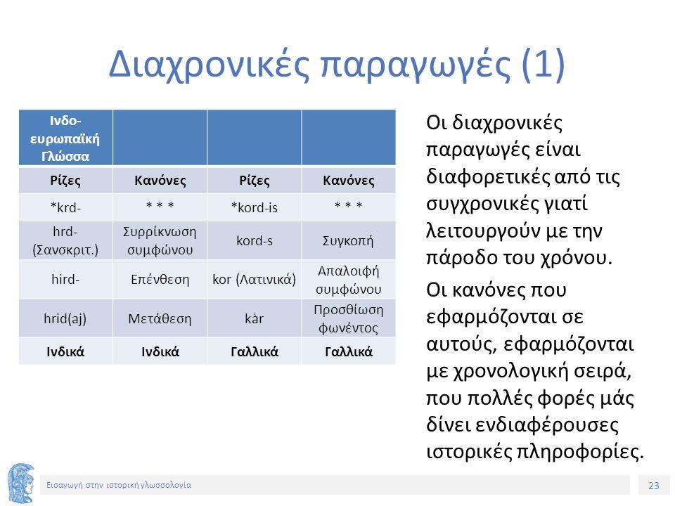 23 Εισαγωγή στην ιστορική γλωσσολογία Οι διαχρονικές παραγωγές είναι διαφορετικές από τις συγχρονικές γιατί λειτουργούν με την πάροδο του χρόνου. Οι κ