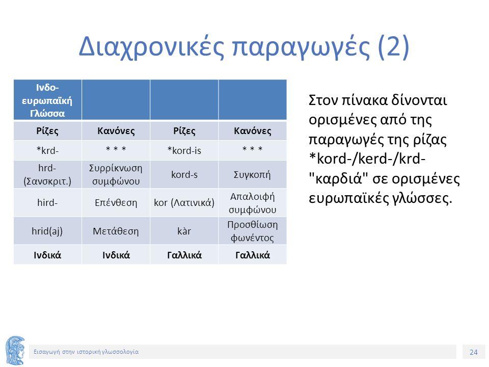 24 Εισαγωγή στην ιστορική γλωσσολογία Στον πίνακα δίνονται ορισμένες από της παραγωγές της ρίζας *kord-/kerd-/krd- καρδιά σε ορισμένες ευρωπαϊκές γλώσσες.