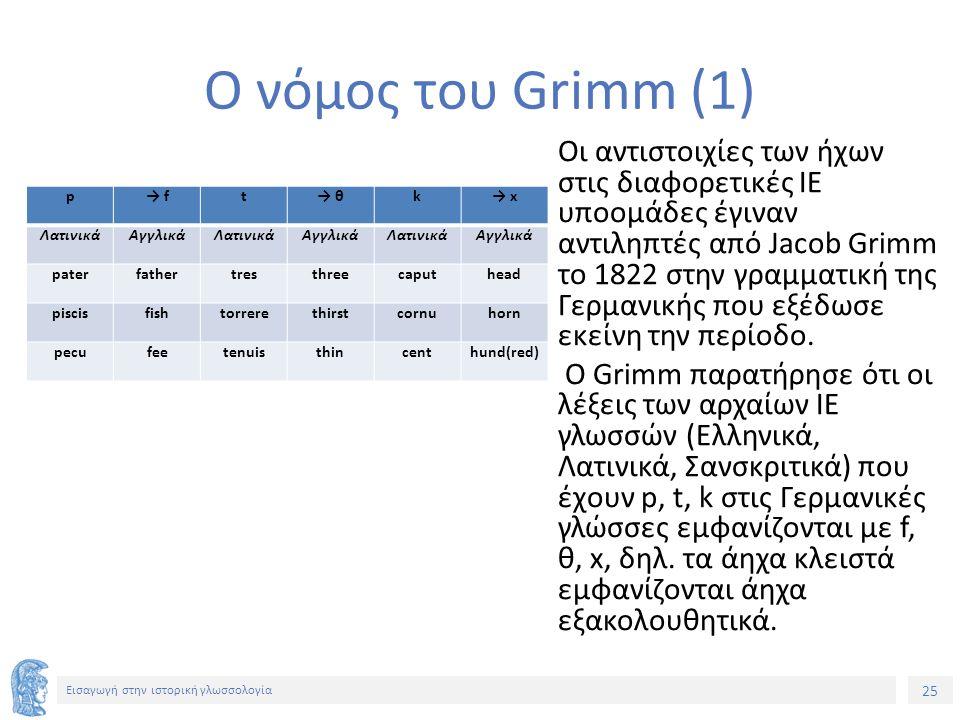 25 Εισαγωγή στην ιστορική γλωσσολογία p→ ft→ θk→ x ΛατινικάΑγγλικάΛατινικάΑγγλικάΛατινικάΑγγλικά paterfathertresthreecaputhead piscisfishtorrerethirstcornuhorn pecufeetenuisthincenthund(red) Οι αντιστοιχίες των ήχων στις διαφορετικές ΙΕ υποομάδες έγιναν αντιληπτές από Jacob Grimm το 1822 στην γραμματική της Γερμανικής που εξέδωσε εκείνη την περίοδο.