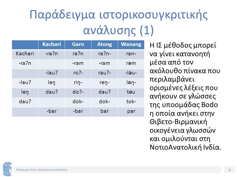 5 Εισαγωγή στην ιστορική γλωσσολογία KachariGaroAtongWanang Kachari-ra?nra?nra?n-ran- -ra?n -ram rƏmrƏm -lau?ro?-rau?--l Ə u- -lau?leŋriŋ-reŋ-l Ə ŋ- leŋdau?do?-dau?tƏutƏu dok- tok- -bar barpar Οι συλλαβές παίζουν ένα σημαντικό ρόλο σε αυτές τις γλώσσες και έτσι το αρχικό φώνημα μιας συλλαβής μπορεί να παρουσιάζει διαφορετικές συσχετίσεις με το φώνημα που βρίσκεται στο τέλος της συλλαβής.