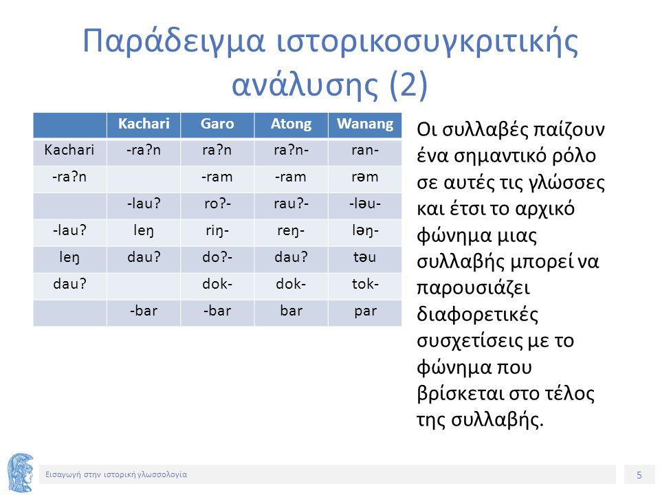 26 Εισαγωγή στην ιστορική γλωσσολογία Ο νόμος του Grimm (2) b→ pd→ tg→ k ΛατινικάΑγγλικάΛατινικάΑγγλικάΛατινικάΑγγλικά Labiumlipduotwogranumcorn Αντίστοιχα, τα ηχηρά κλειστά (b, d, g) των αρχαίων ΙΕ γλωσσών εμφάνισαν σταθερές αντιστοιχίσεις με τα άηχα κλειστά (p, t, k) των Γερμανικών γλωσσών.