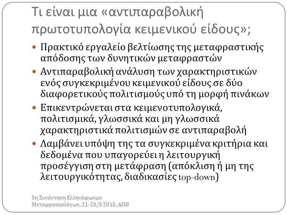Θεωρητικό υπόβαθρο των « αντιπαραβολικών πρωτοτυπολογιών κειμενικών ειδών » 5 η Συνάντηση Ελληνόφωνων Μεταφρασεολόγων, 21-23/5 2015, ΑΠΘ Ένα ΚΠ μπορεί να διαφέρει στα εσωτερικά και εξωτερικά χαρακτηριστικά του από το προς παραγωγή ΚΣ Οι κειμενικές συμβάσεις και οι γλωσσικές ή / και μη γλωσσικές μέθοδοι κειμενοποίησης διαφέρουν από πολιτισμό σε πολιτισμό και ανά κειμενικό είδος Αντιμετώπιση των κειμενικών συμβάσεων ανάλογα με τη λειτουργία του ΚΣ : 1.